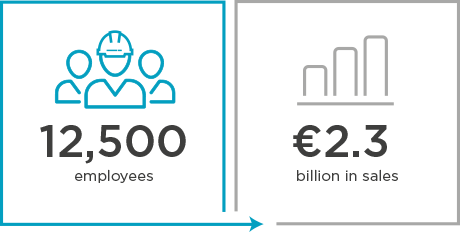 Key figures of Bouygues Energies & Services: workforce and turnover